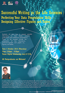 Successful Writing in the Life Sciences: Perfecting Your Data Presentation Skills – Designing Effective Figures and Tables